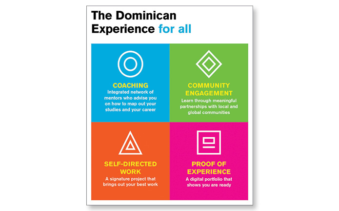 The Dominican Expereice for all: Coaching, Community Engagement, Self-Directed Work, and Proof of Experience